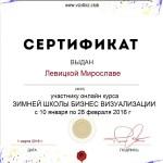 Сертификат_Левицкая Мирослава